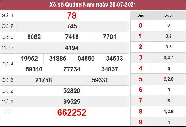 Dự đoán XSQNM 27/7/2021 chốt đầu đuôi lô giải đặc biệt thứ 3