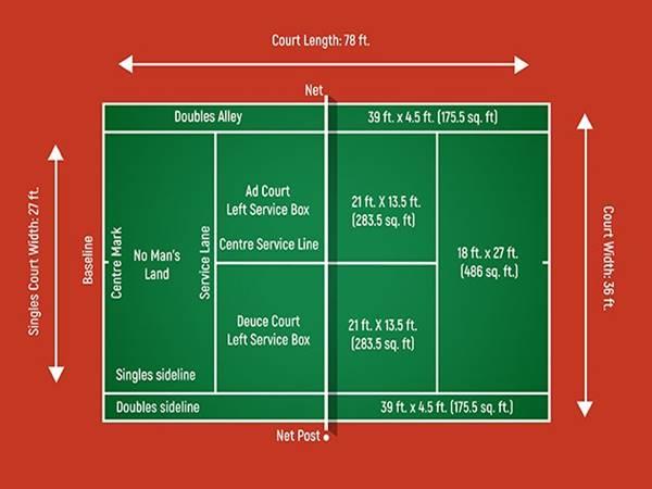 Kích thước sân tennis chuẩn Quốc tế chính xác nhất