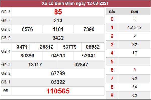 Dự đoán XSBDI 19/8/2021 chốt KQXS Bình Định cùng cao thủ