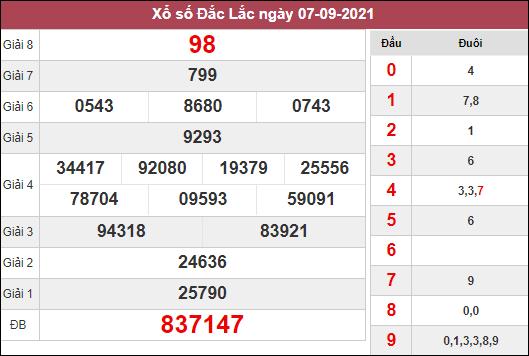 Dự đoán KQXSDLK ngày 14/9/2021 dựa trên kết quả kì trước