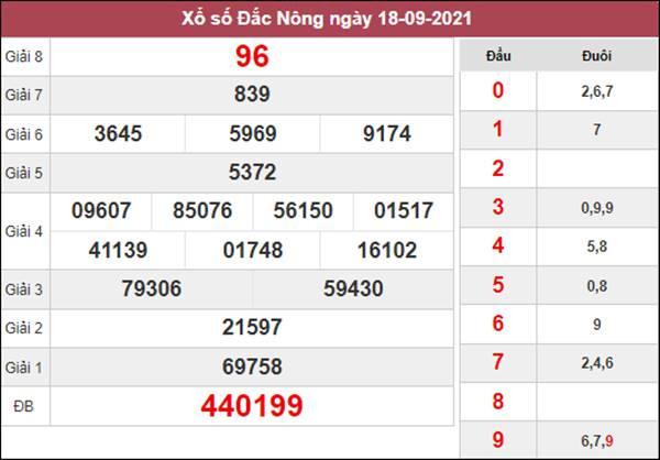 Dự đoán XSDNO 25/9/2021 chốt KQXS Đắc Nông thứ 7