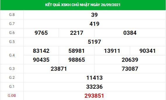 Dự đoán xổ số Khánh Hòa 29/9/2021 hôm nay thứ 4