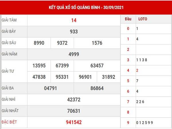 Thống kê Xổ Số Quảng Bình 7/10/2021 - Dự đoán xổ số thứ 5 hôm nay